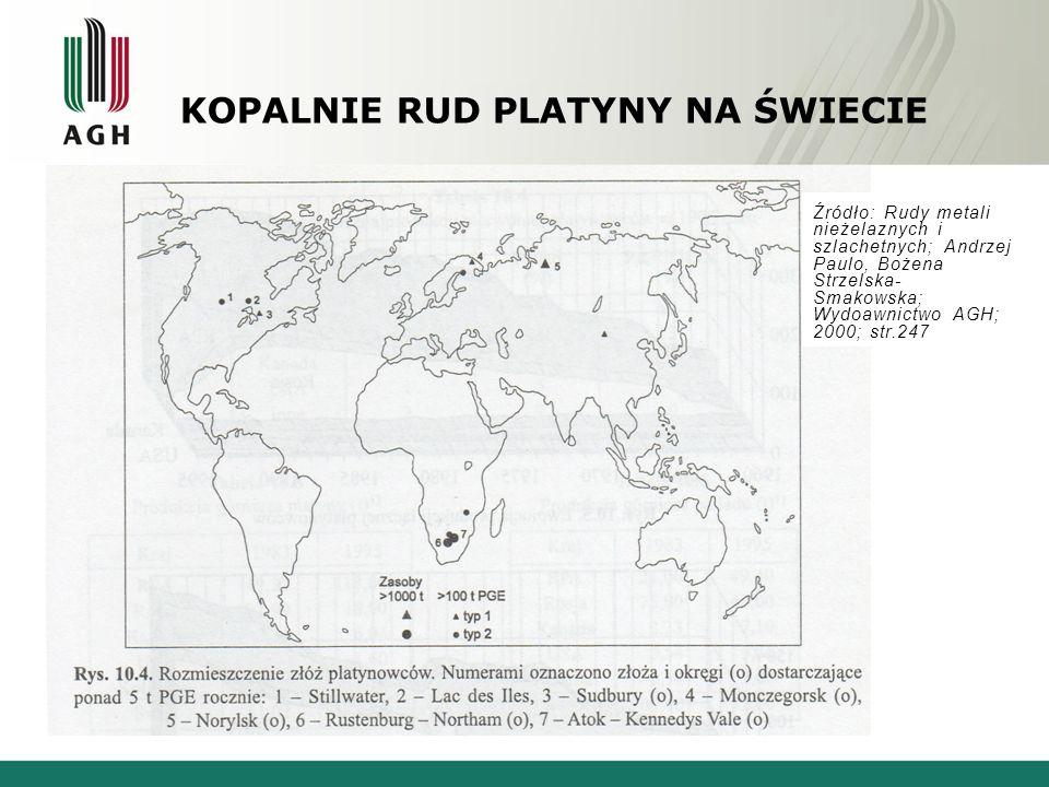 Kopalnie rud platyny na świecie