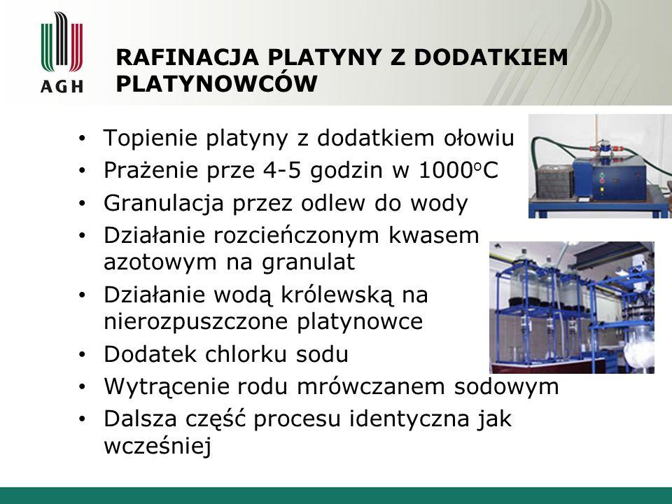 Rafinacja platyny z dodatkiem platynowców