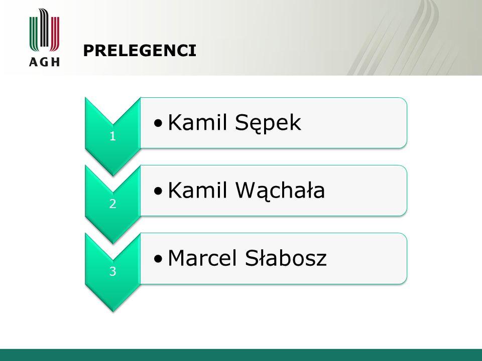 Marcel Słabosz Kamil Wąchała Kamil Sępek Prelegenci 1 2 3