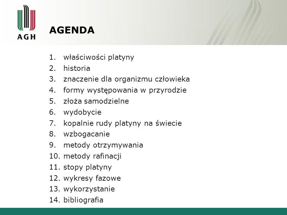 Agenda właściwości platyny historia znaczenie dla organizmu człowieka