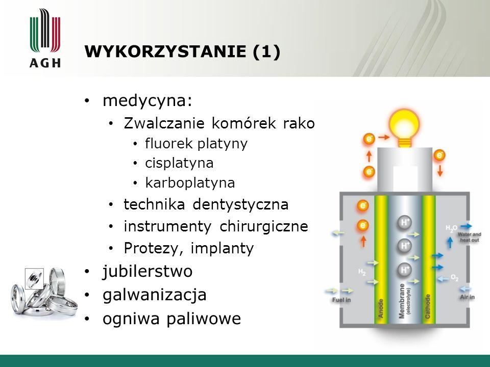 Wykorzystanie (1) medycyna: jubilerstwo galwanizacja ogniwa paliwowe