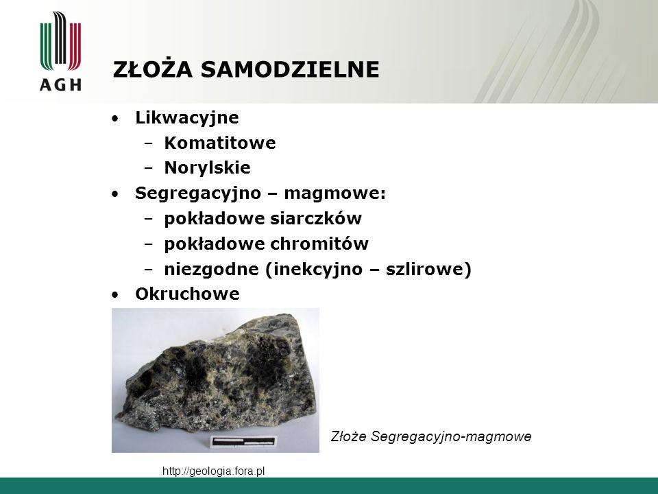 Złoża samodzielne Likwacyjne Komatitowe Norylskie