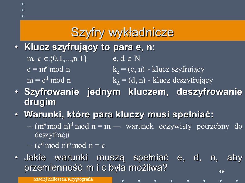 Maciej Miłostan, Kryptografia