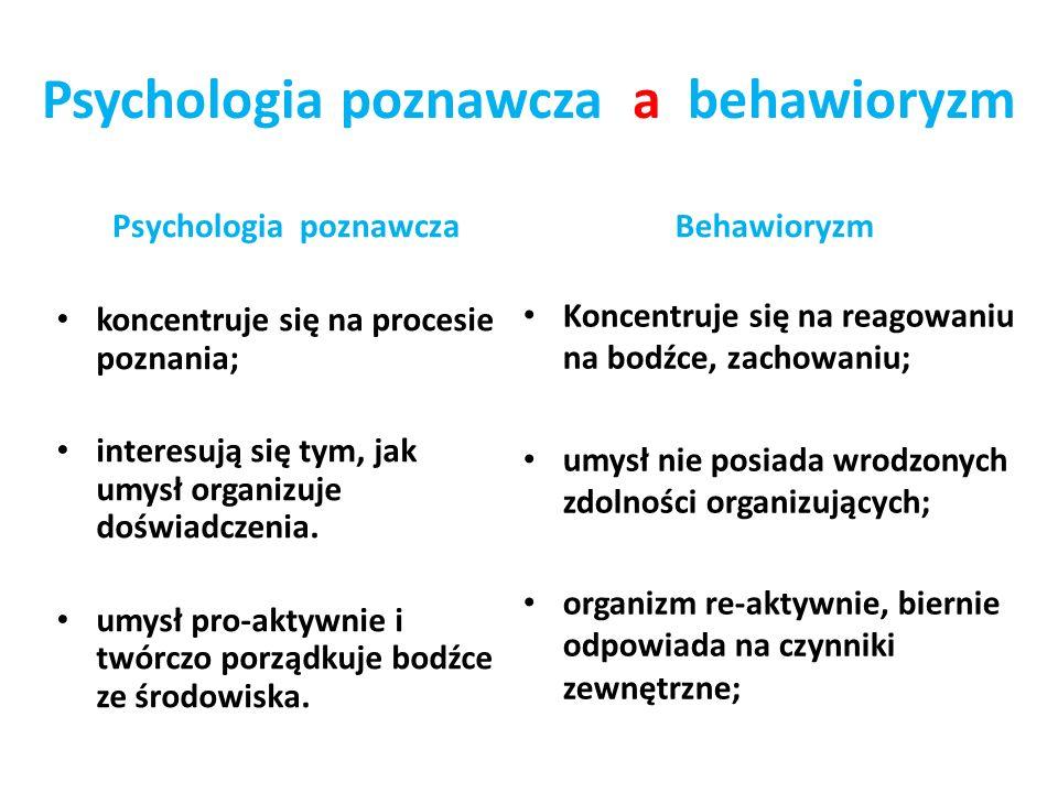 Psychologia poznawcza a behawioryzm
