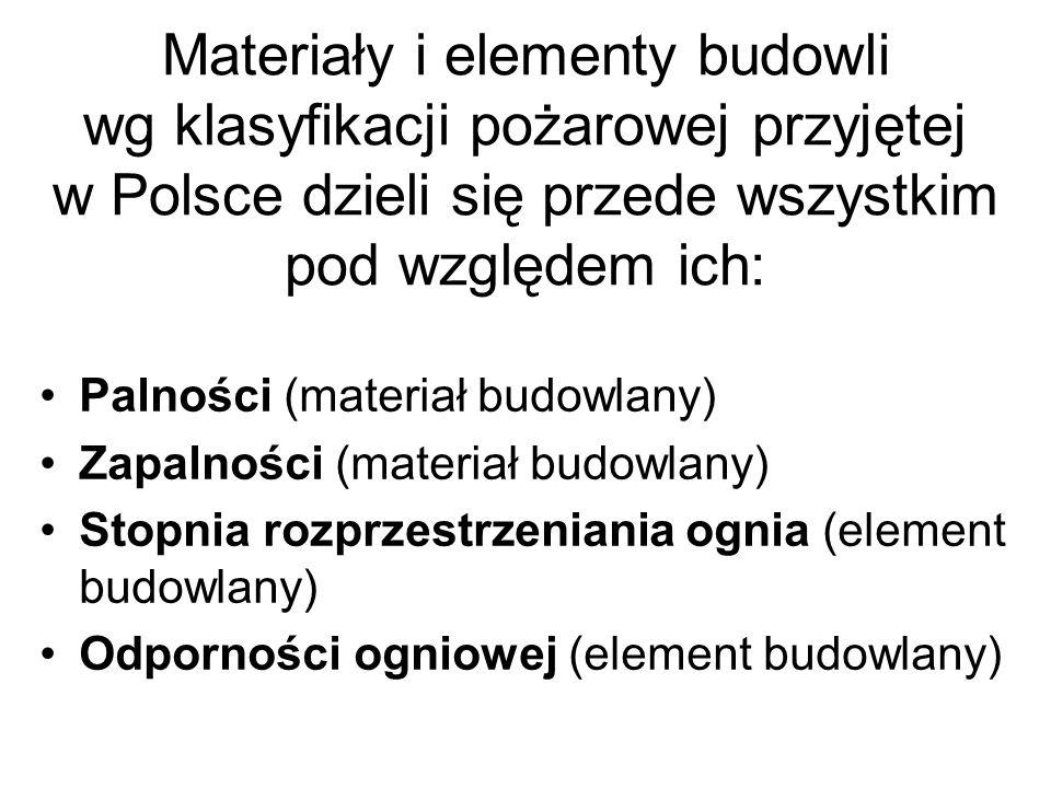 Materiały i elementy budowli wg klasyfikacji pożarowej przyjętej w Polsce dzieli się przede wszystkim pod względem ich:
