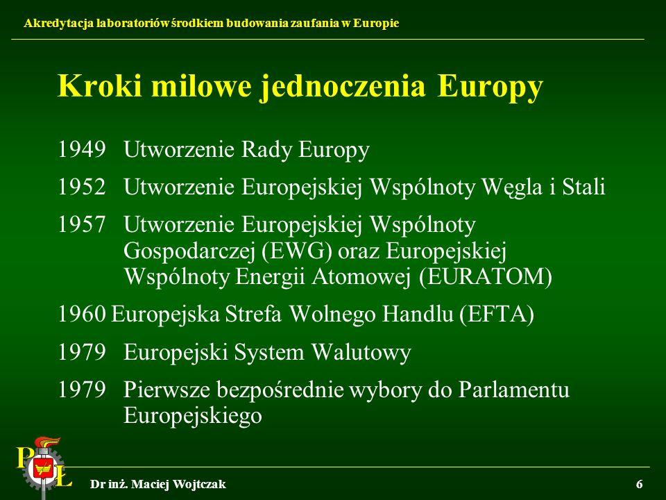 Kroki milowe jednoczenia Europy