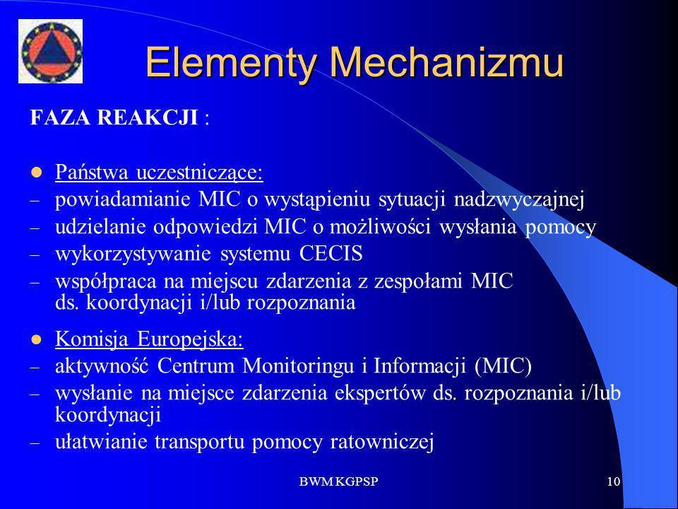 Elementy Mechanizmu FAZA REAKCJI : Państwa uczestniczące: