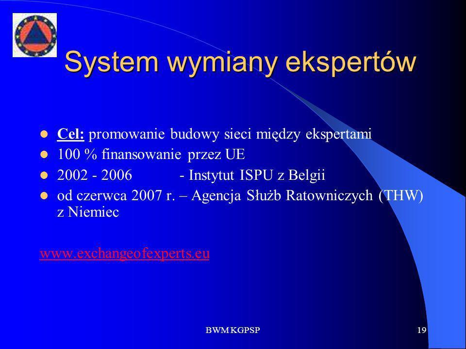 System wymiany ekspertów