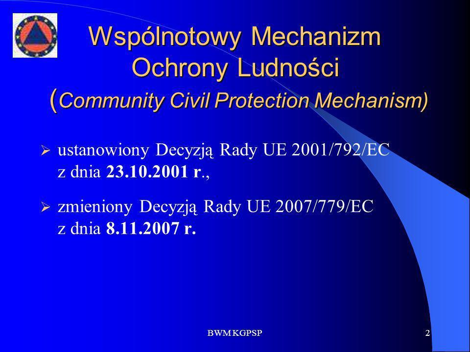 Wspólnotowy Mechanizm Ochrony Ludności (Community Civil Protection Mechanism)