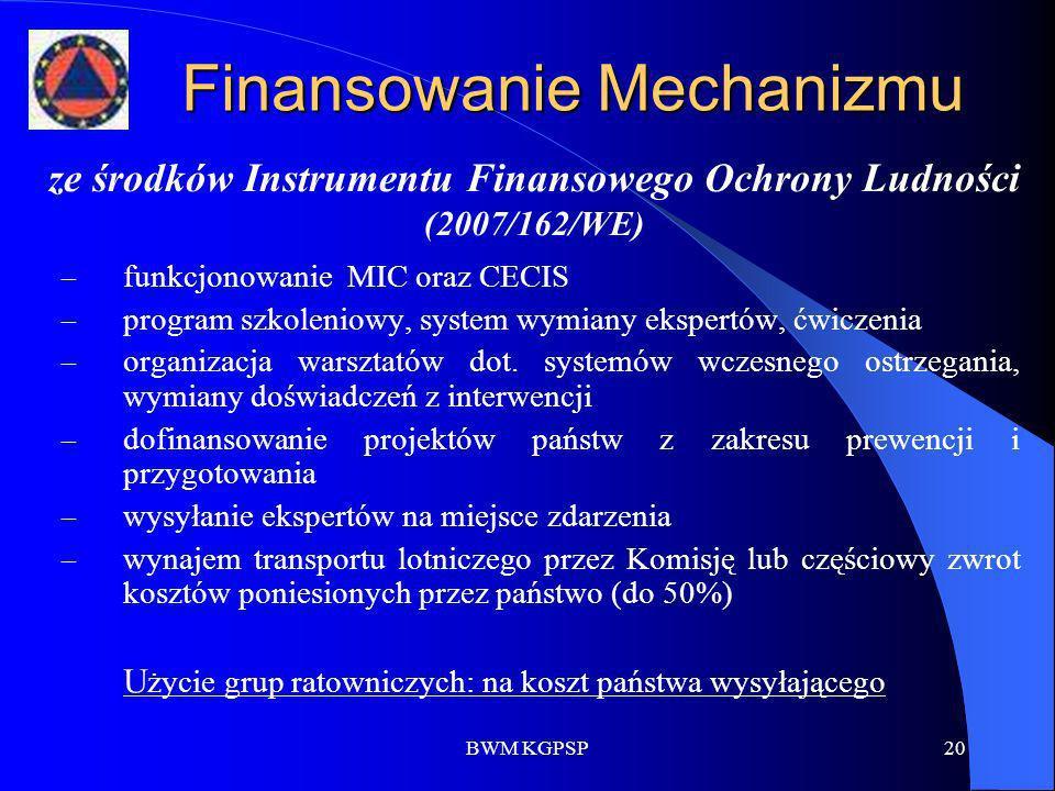 Finansowanie Mechanizmu