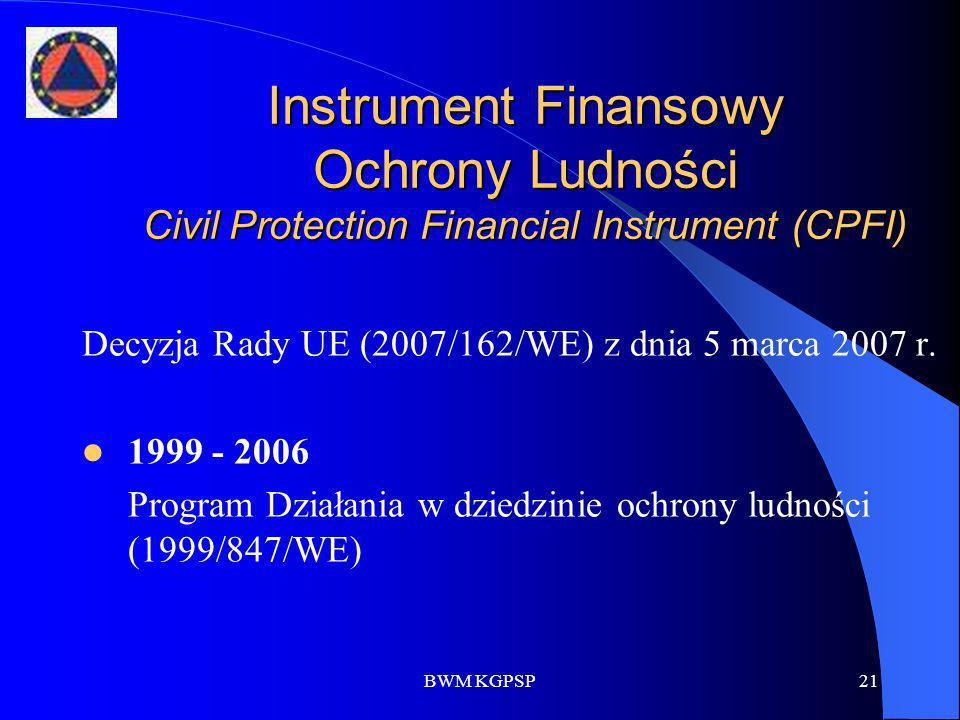 Instrument Finansowy Ochrony Ludności Civil Protection Financial Instrument (CPFI)
