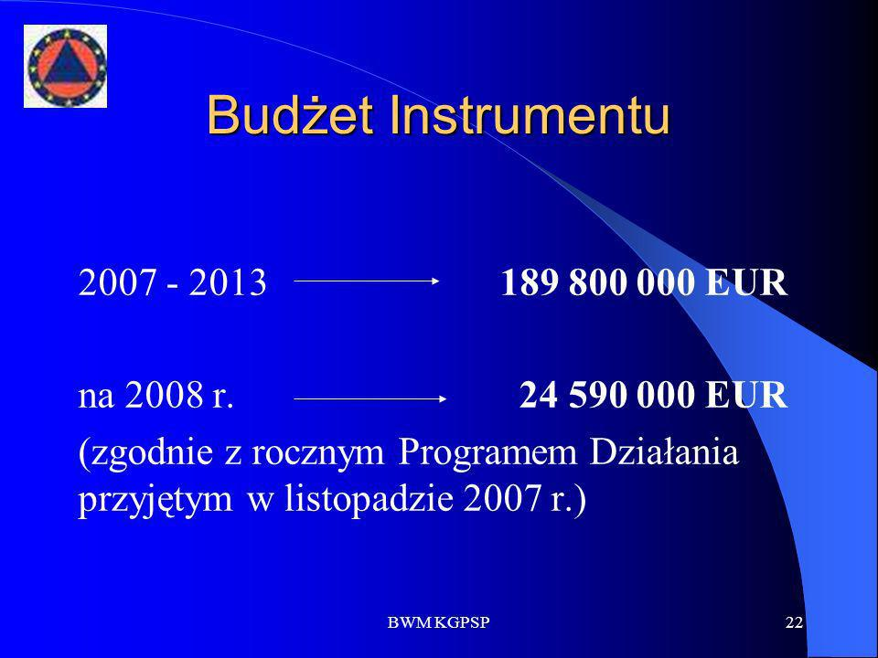Budżet Instrumentu 2007 - 2013 189 800 000 EUR