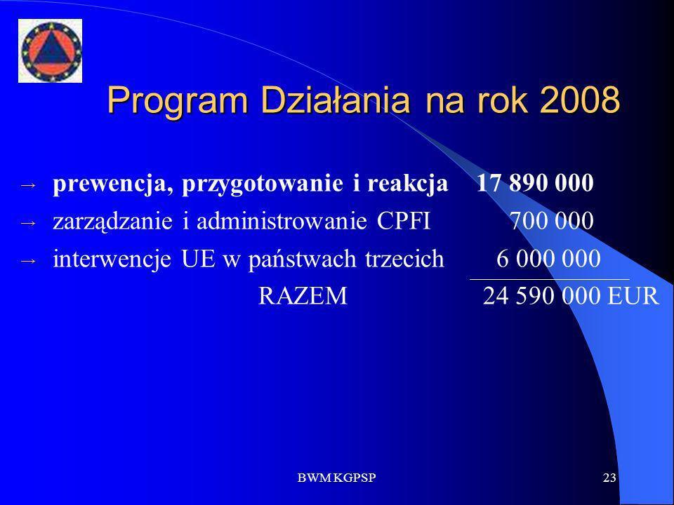 Program Działania na rok 2008