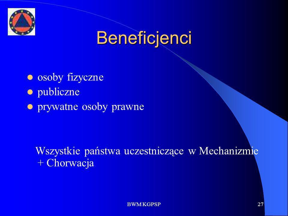 Beneficjenci osoby fizyczne publiczne prywatne osoby prawne