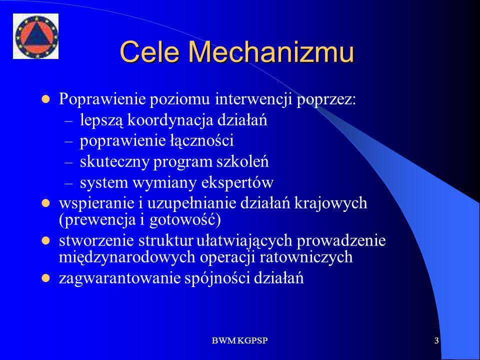 Cele Mechanizmu Poprawienie poziomu interwencji poprzez: