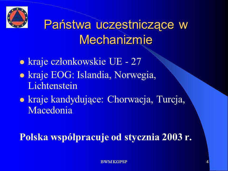 Państwa uczestniczące w Mechanizmie