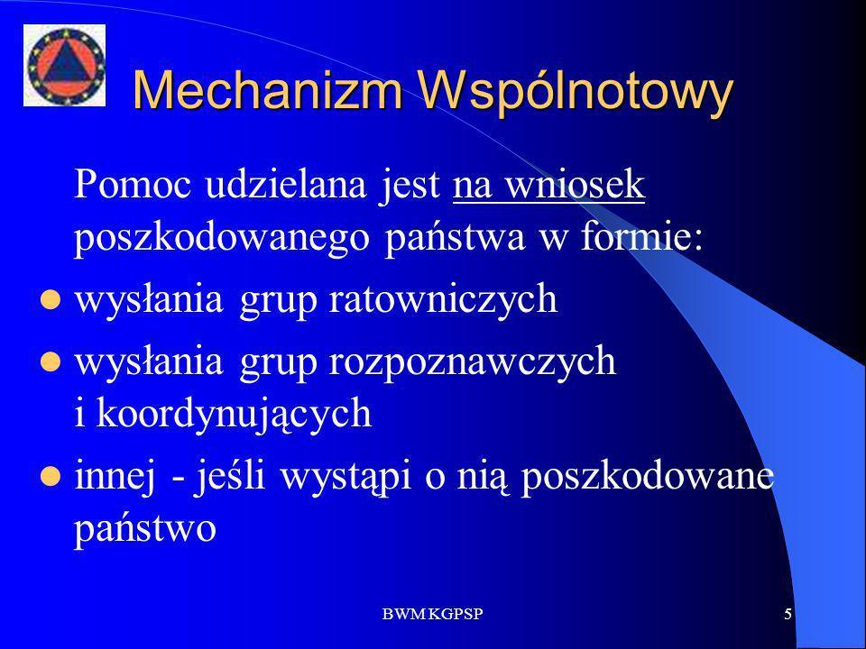 Mechanizm Wspólnotowy