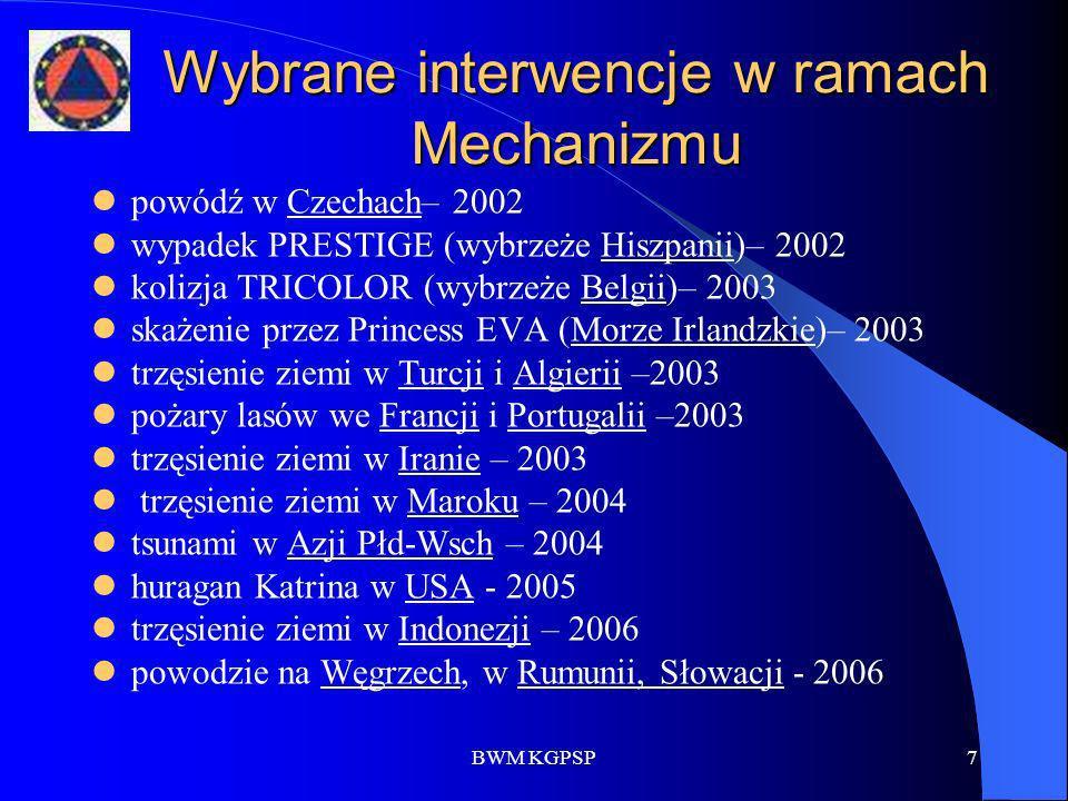 Wybrane interwencje w ramach Mechanizmu