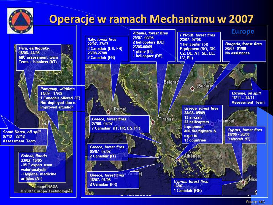 Operacje w ramach Mechanizmu w 2007
