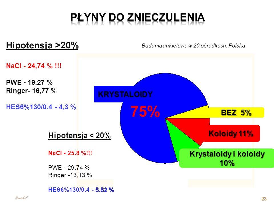 Krystaloidy i koloidy 10%