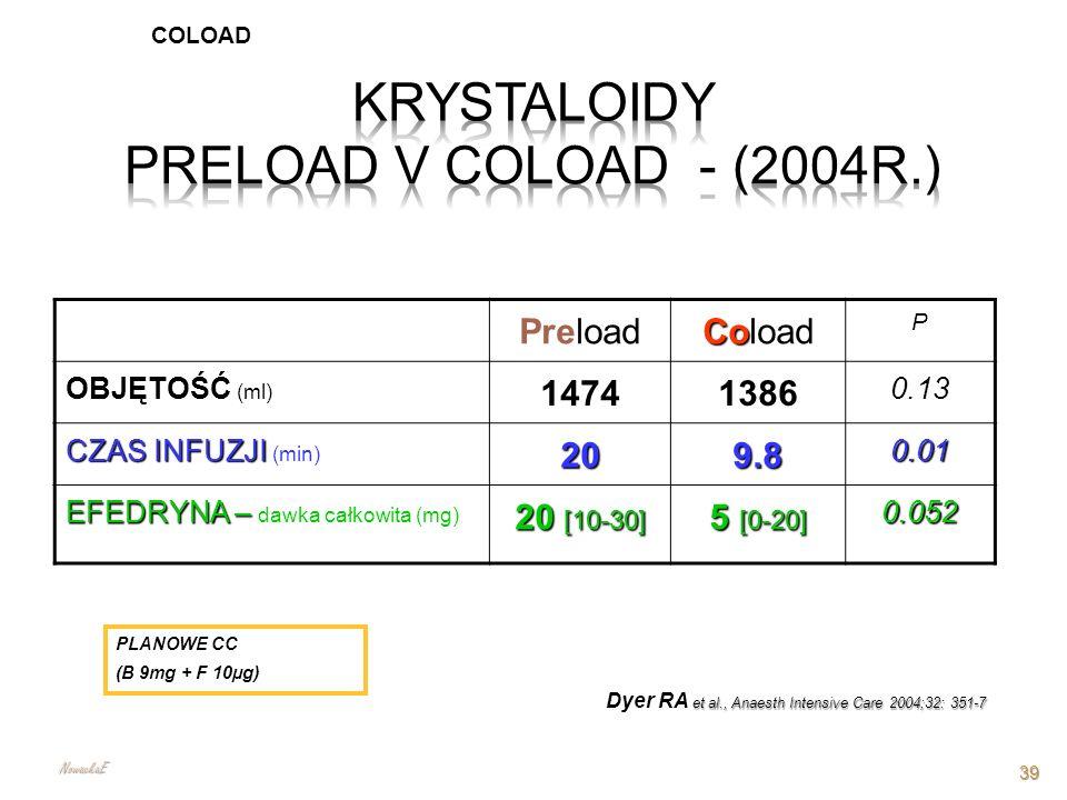 KRYSTALOIDY PRELOAD V COLOAD - (2004r.)