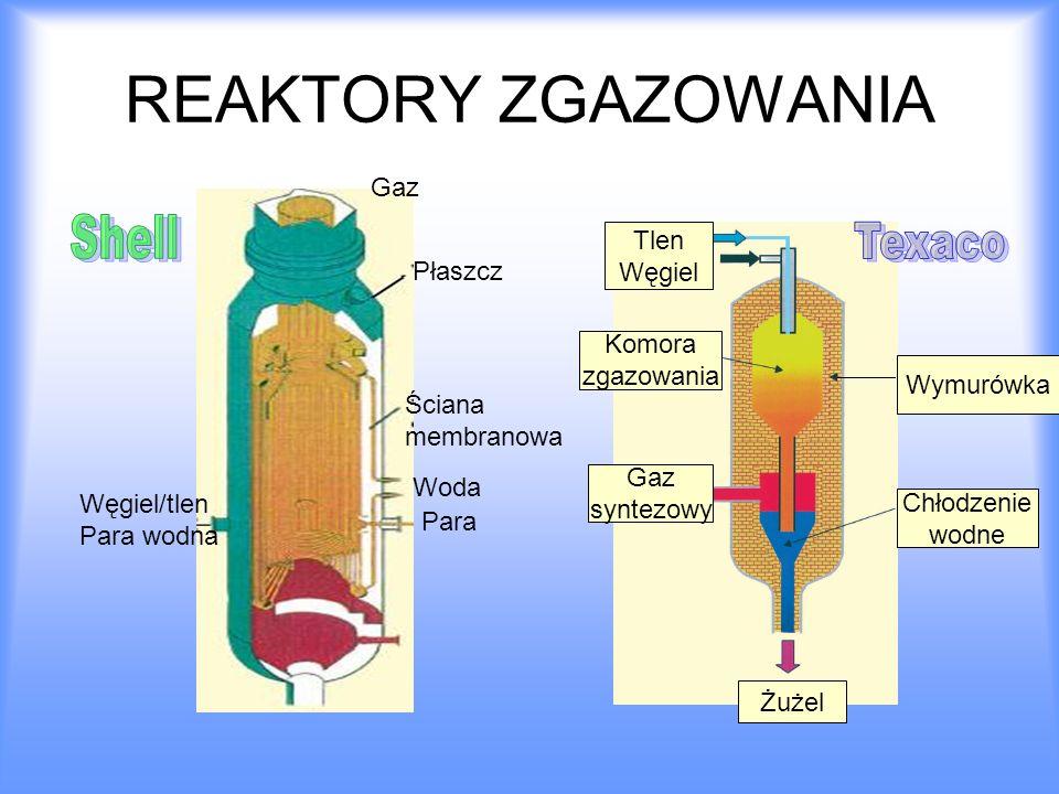 REAKTORY ZGAZOWANIA Shell Texaco Gaz Tlen Węgiel Płaszcz Komora