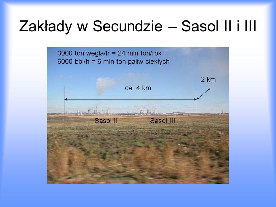 Zakłady w Secundzie – Sasol II i III