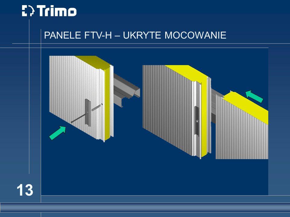 PANELE FTV-H – UKRYTE MOCOWANIE