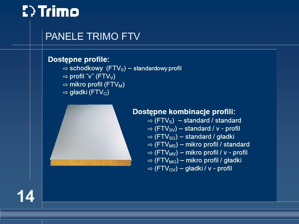 PANELE TRIMO FTV Dostępne profile: Dostępne kombinacje profili: