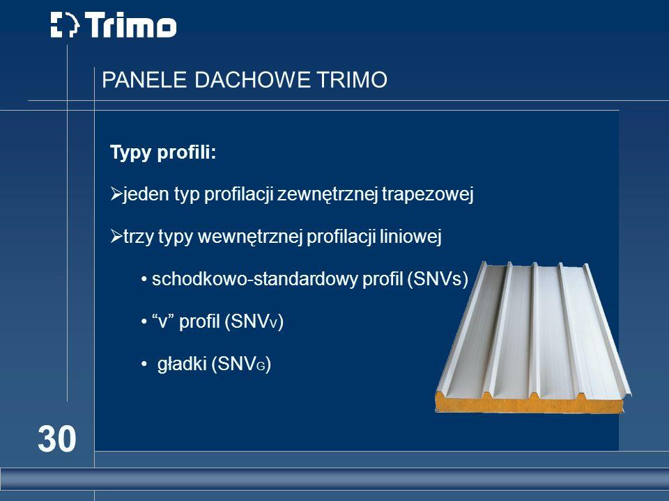 PANELE DACHOWE TRIMO Typy profili: