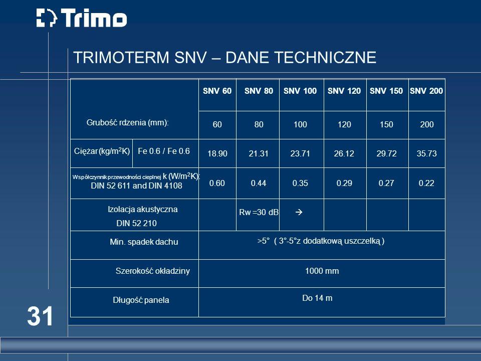 Współczynnik przewodności cieplnej k (W/m2K): DIN 52 611 and DIN 4108