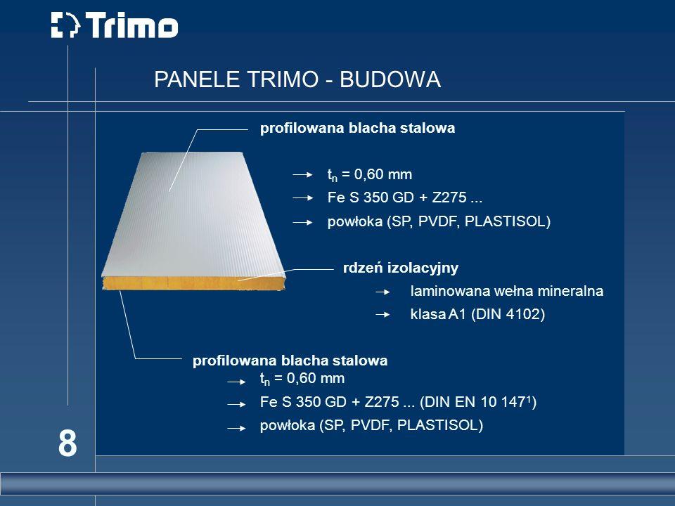 PANELE TRIMO - BUDOWA profilowana blacha stalowa tn = 0,60 mm