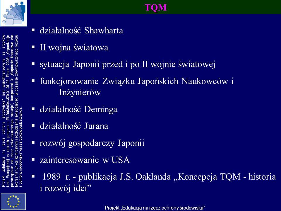 TQM działalność Shawharta. II wojna światowa. sytuacja Japonii przed i po II wojnie światowej.