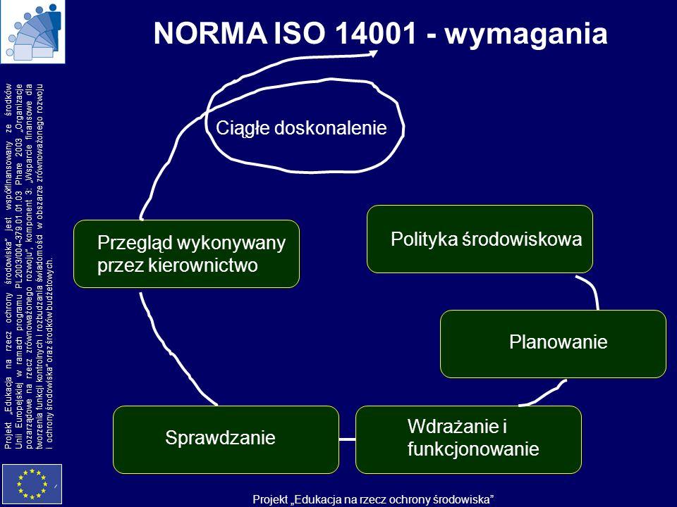 NORMA ISO 14001 - wymagania Ciągłe doskonalenie Polityka środowiskowa