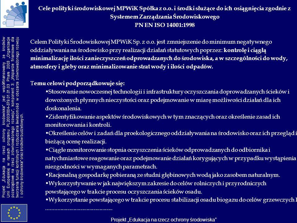 Cele polityki środowiskowej MPWiK Spółka z o. o