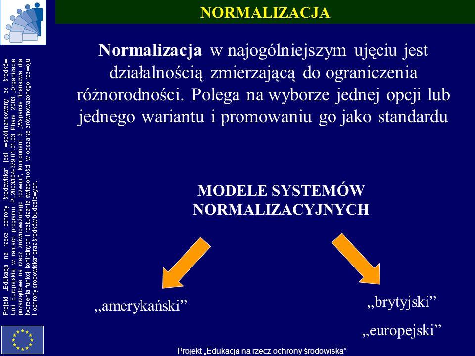 MODELE SYSTEMÓW NORMALIZACYJNYCH