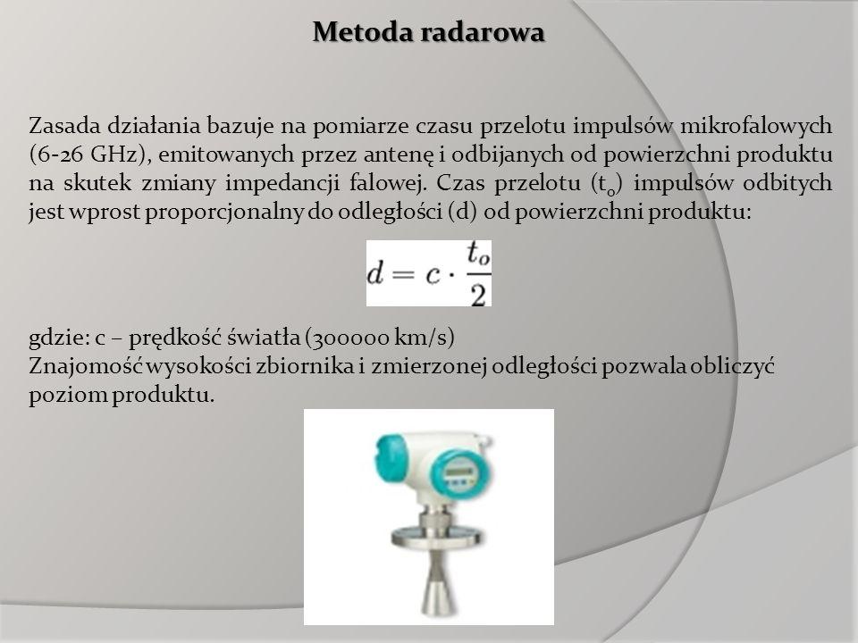 Metoda radarowa