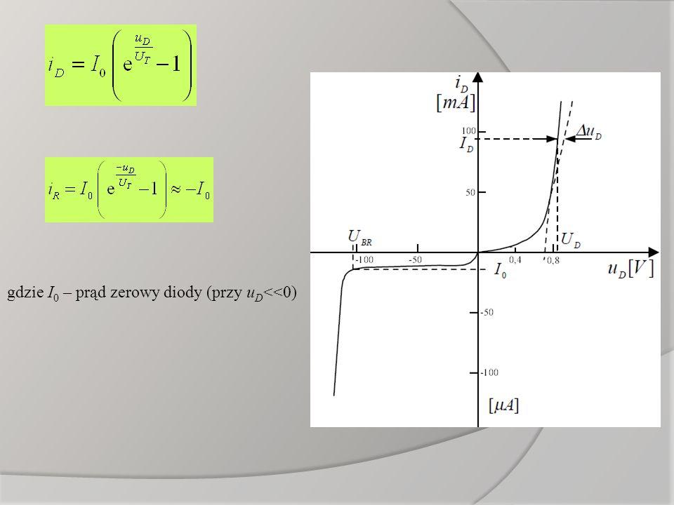 gdzie I0 – prąd zerowy diody (przy uD<<0)