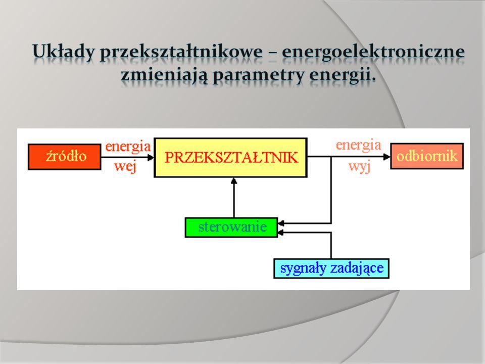Układy przekształtnikowe – energoelektroniczne zmieniają parametry energii.