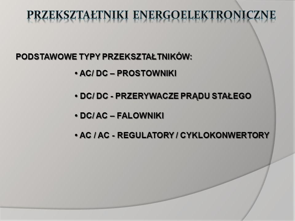 PRZEKSZTAŁTNIKI ENERGOELEKTRONICZNE