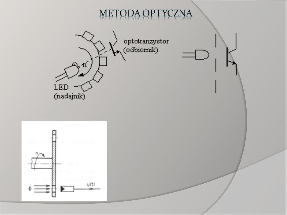 Metoda optyczna