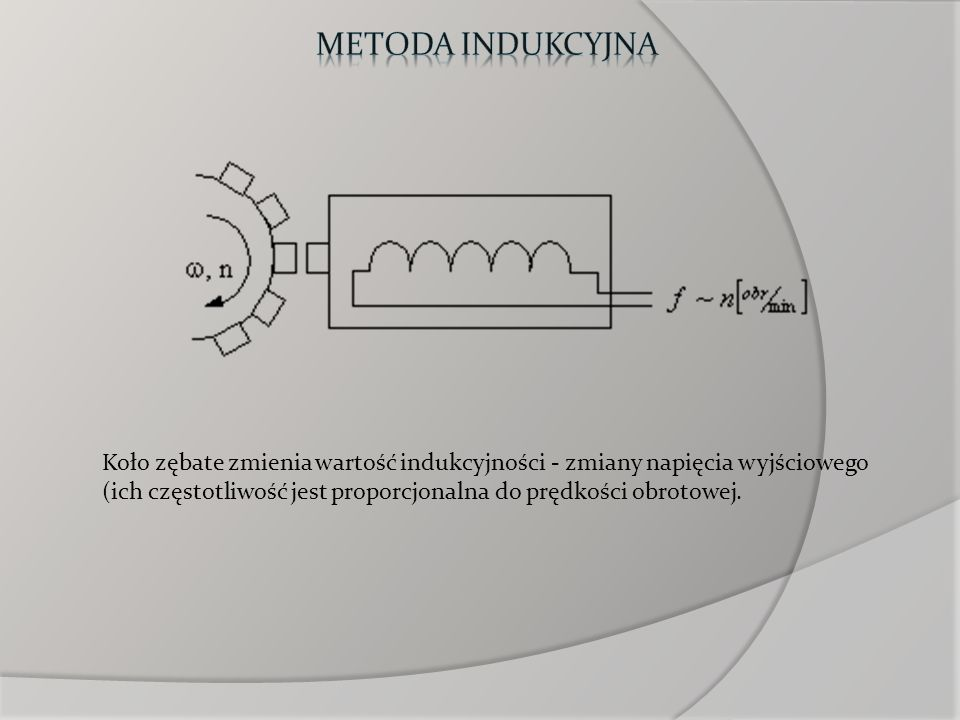 Metoda indukcyjna