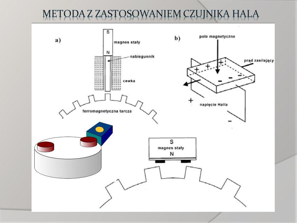 Metoda z zastosowaniem czujnika hala