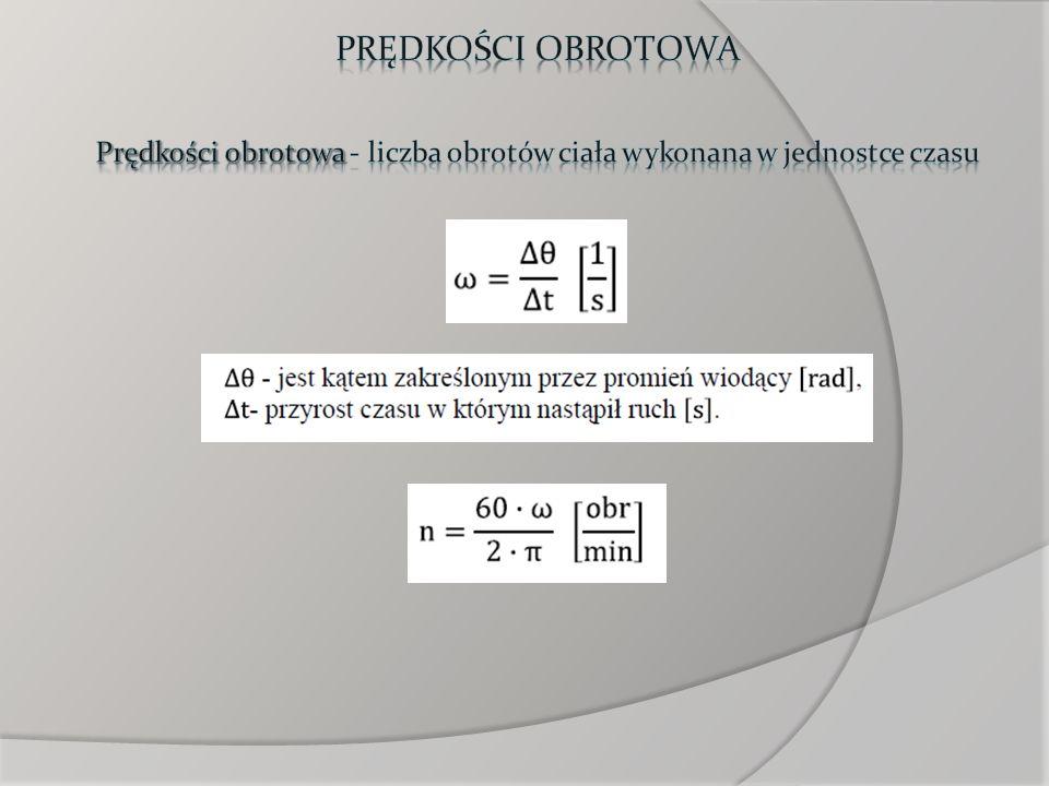 Prędkości obrotowa - liczba obrotów ciała wykonana w jednostce czasu