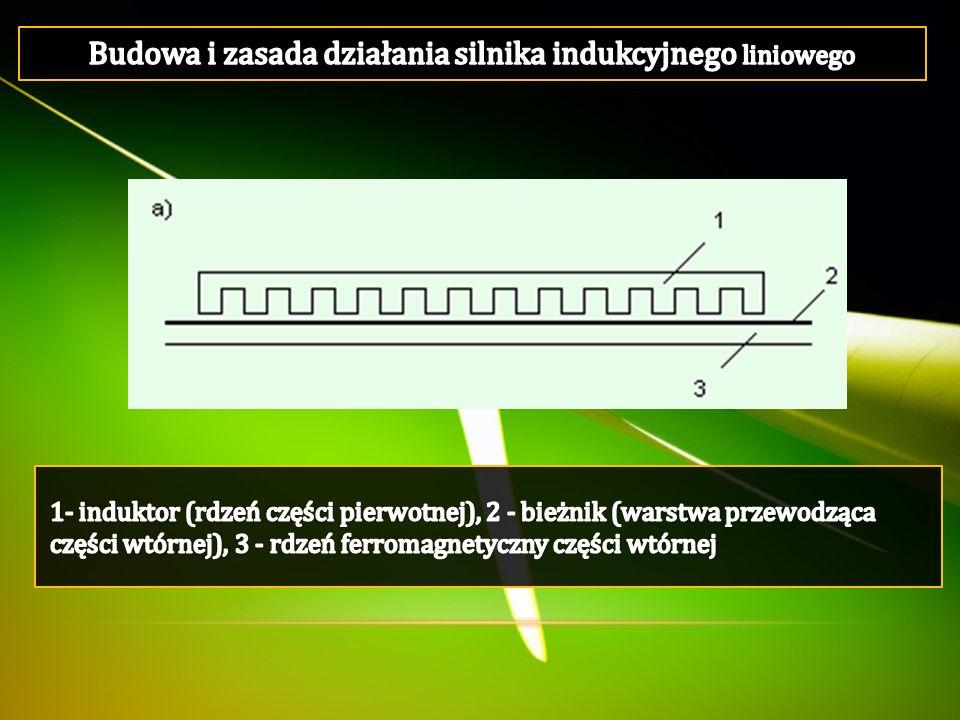 Budowa i zasada działania silnika indukcyjnego liniowego