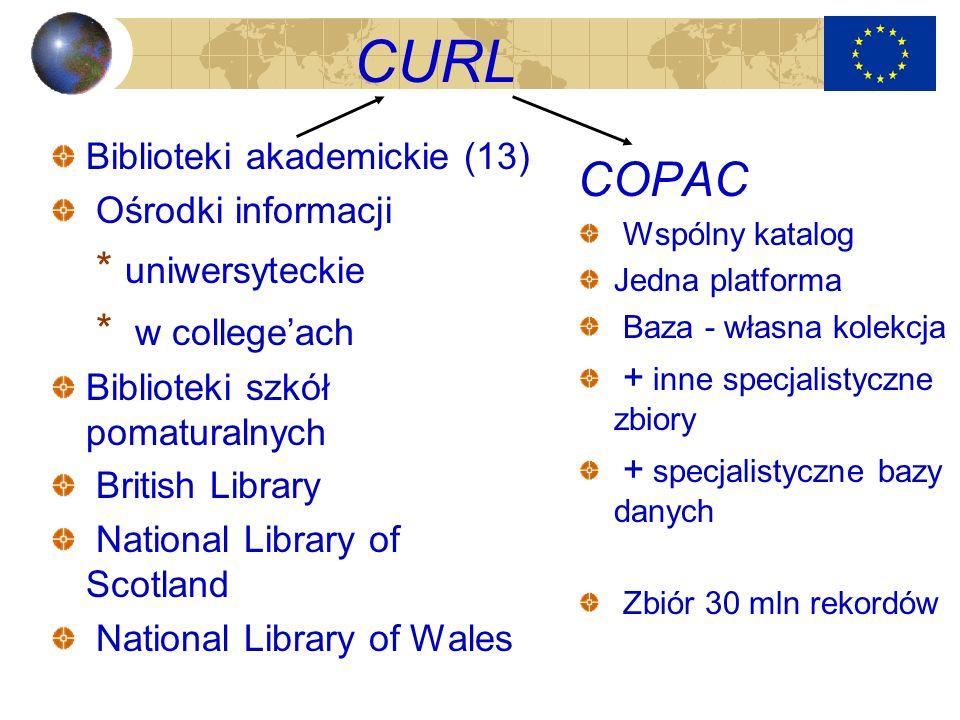 CURL COPAC Biblioteki akademickie (13) Ośrodki informacji