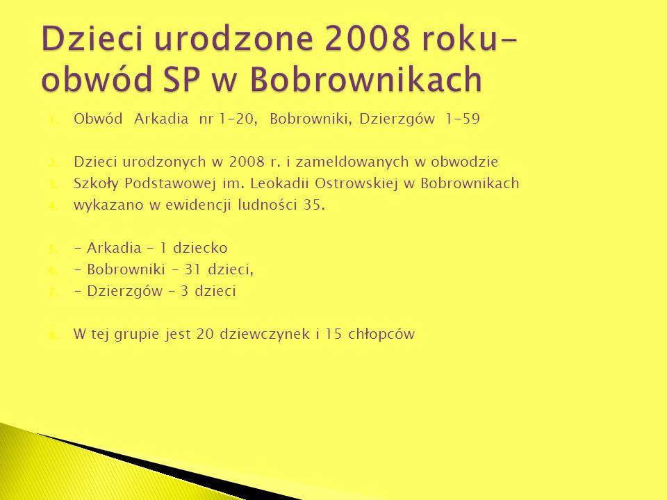 Dzieci urodzone 2008 roku- obwód SP w Bobrownikach
