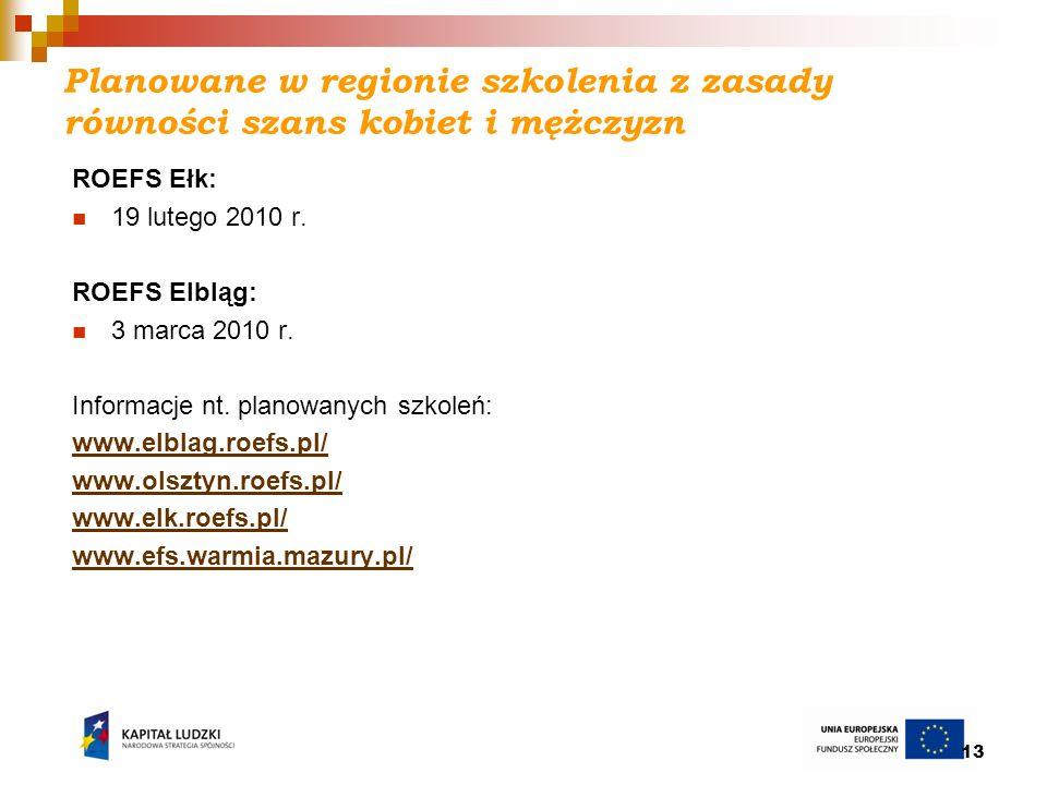 Planowane w regionie szkolenia z zasady równości szans kobiet i mężczyzn
