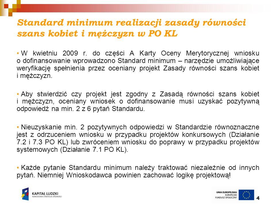 Standard minimum realizacji zasady równości szans kobiet i mężczyzn w PO KL