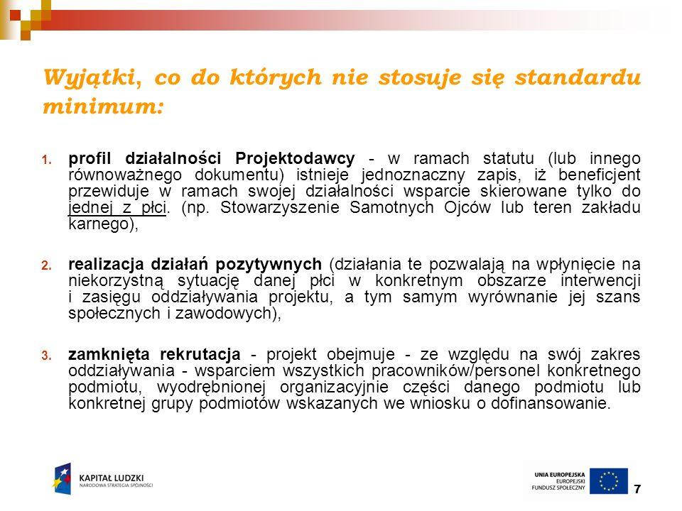 Wyjątki, co do których nie stosuje się standardu minimum: